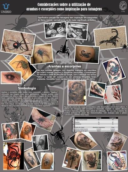 Poster a ser exibido na Tatto Week (Imagem: Laboratório de Entomologia Urbana e Cultural)
