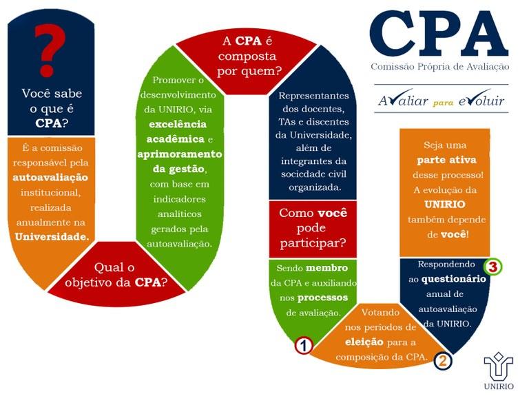Conheça a CPA