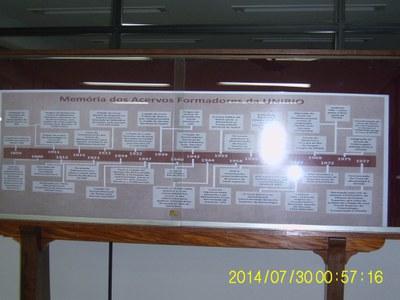 Memórias dos Acervos Formadores da UNIRIO_02