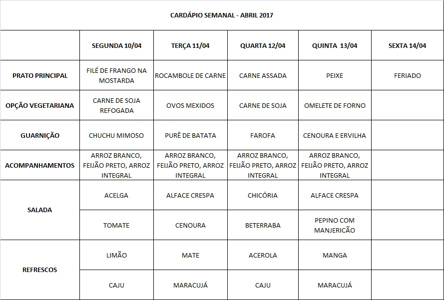 cardápio 10 a 13/04/17