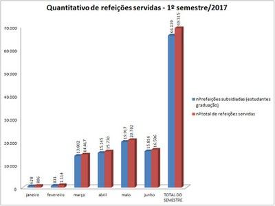 Ref. subsidiada x total ref. 2017/1