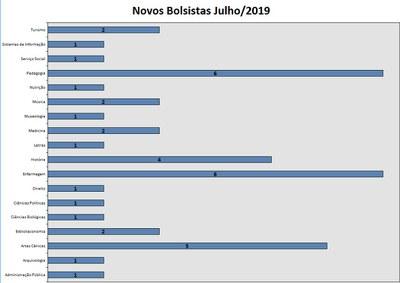CONVOCAÇÃO JULHO/19