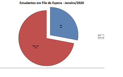 Fila de Espera JAN-2020(1)